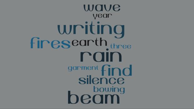 Wordle 395